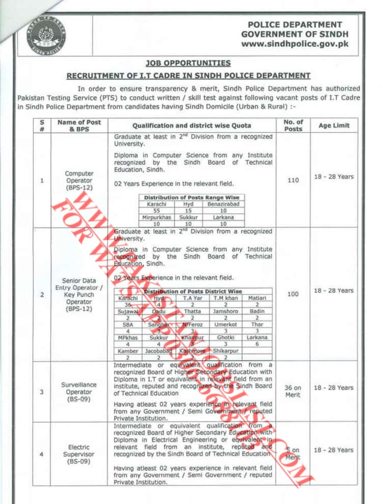 1604 POSTS )RECRUITMENT OF I T CADRE IN SINDH POLICE